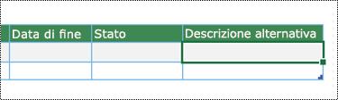 Screenshot della creazione del diagramma Visualizzatore dati in Excel