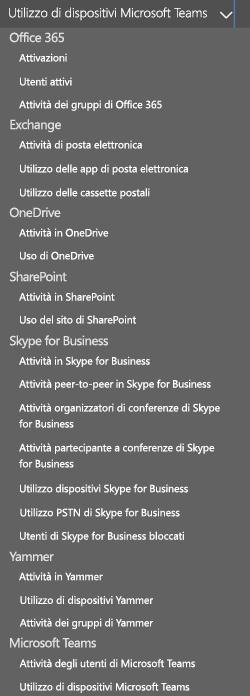 Selezionare un report - Attività degli utenti di Microsoft Teams.