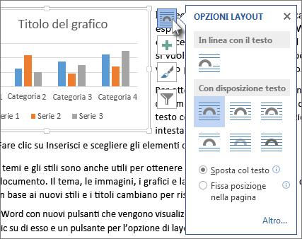 opzioni di layout per i grafici