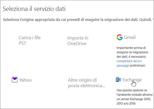 Nella pagina Migrazione selezionare Exchange come servizio dati