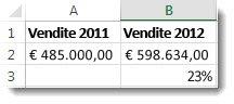 $485.000 nella cella a2, $598.634 nella cella b2 e 23% nella cella b3, la differenza percentuale tra i due numeri