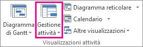 Pulsante Gestione attività nel menu Visualizza