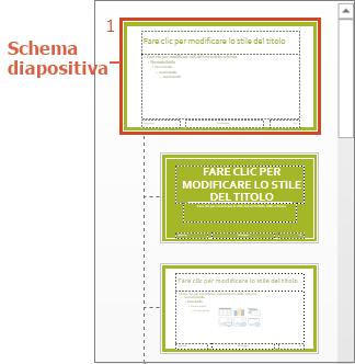 Schema diapositiva con layout