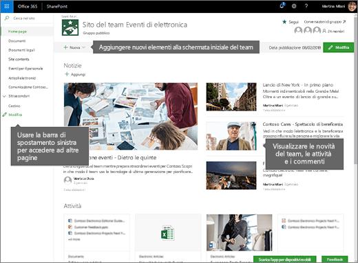 Home page del sito del Team di SharePoint Online
