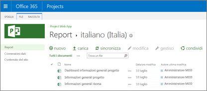 Nella Raccolta report del sito di Project Online sono disponibili report di esempio