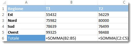 Formule visibili in un foglio di lavoro di Excel