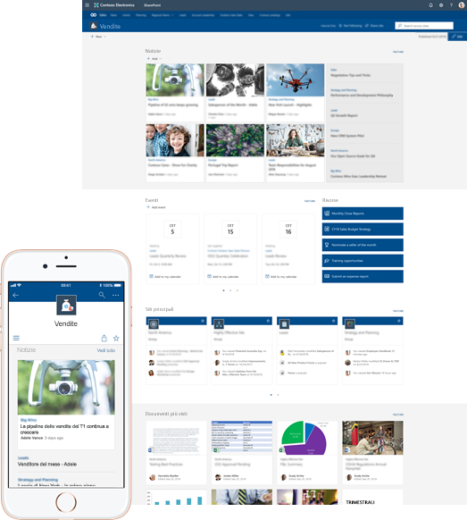 Sito hub di SharePoint