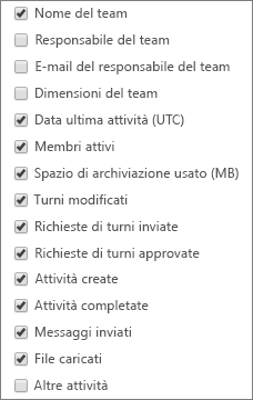 Report attività del team di StaffHub-scegliere colonne.