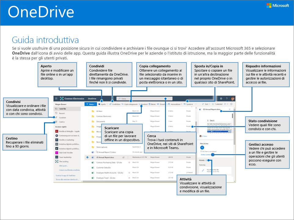 Guida introduttiva di OneDrive