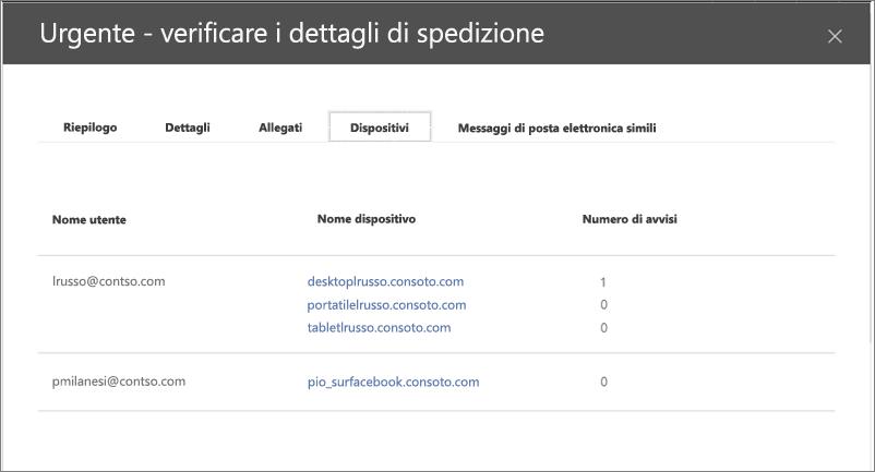 Quando è abilitata la degli strumenti di analisi di Windows Defender, è possibile visualizzare un elenco di computer con gli avvisi.