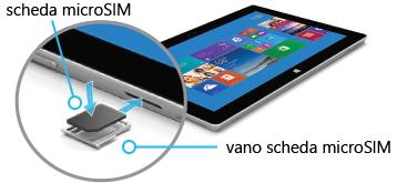 inserimento della scheda SIM in Surface 2