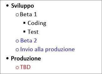 Immagine di attività strutturate in Microsoft Word