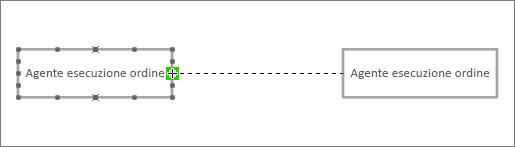 Estremità della linea di connessione trascinata su un'altra forma Linea di vita, con un'evidenziatura verde attorno al punto di connessione