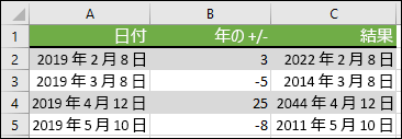 =DATE(YEAR(A2)+B2,MONTH(A2),DAY(A2)) を使用して開始日から年数を加算または減算します。