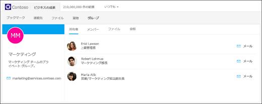 画面キャプチャ: Bing for Business を使用したグループの検索を表示しています。