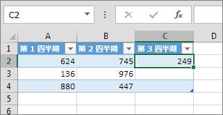 テーブルの右側にあるセルに値を入力して列を追加