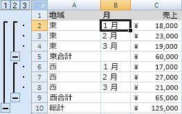 小計と総計が表示されているアウトライン