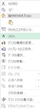 項目軸ラベルを選択した後に、ショートカットメニューから使用可能なオプションのスクリーンショット (強調表示されたフォントのオプションを含む)。
