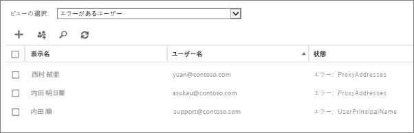[アクティブなユーザー] ページにエラーがあるユーザー