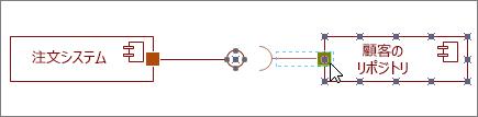 コンポーネント図形に接着された要求インターフェイス図形