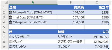 Web 用の Excel データ型と地理データ型の画像