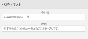 Windows phone 用 PowerPoint Mobile の表の代替テキストダイアログ。