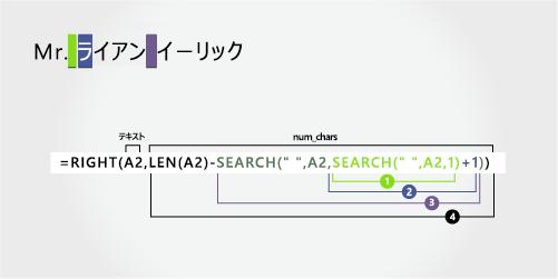 プレフィックスに続く姓を分離する数式