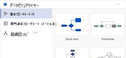 Excel で洗練された Visio 図面を作成する