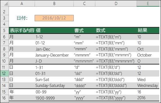 月、日、および年の表示形式コード