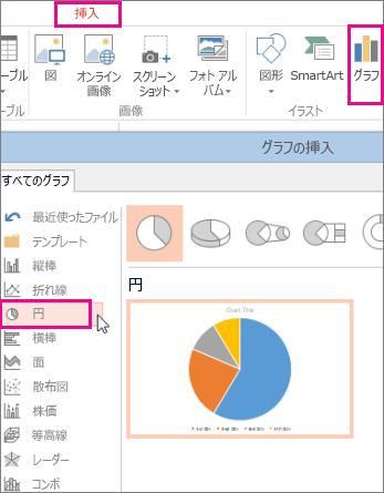 [挿入] タブの [グラフ] から開いたグラフ ギャラリー。ギャラリーが開いたら、[円] を選択します。
