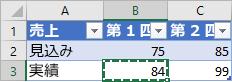 コピーしたセルを表示する小テーブル