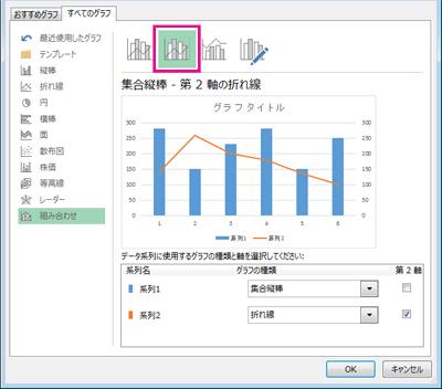 [すべてのグラフ] タブで [セカンダリ軸] のグラフとの複合グラフを作成する