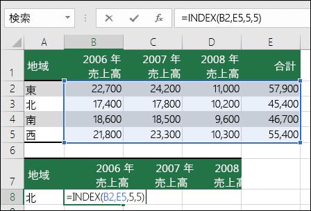 無効な範囲参照を含む INDEX 数式の例。数式は =INDEX(B2:E5,5,5) ですが、範囲は 4 行 x 4 列のみです。
