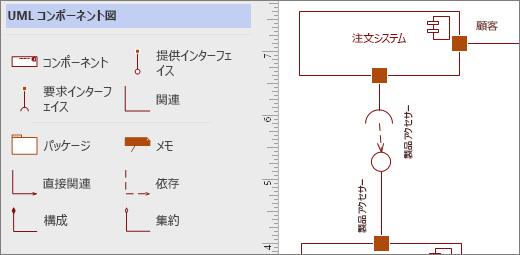 UML コンポーネントのステンシル、ページ上の図形の例