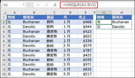 UNIQUE を使用して営業担当者のリストを返します。