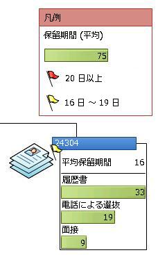 データ グラフィックのアイコンを示しているデータ凡例