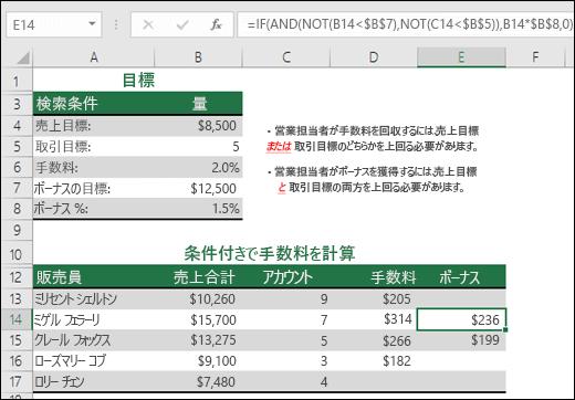 IF、AND、NOT を使用した売上ボーナスの計算例。  セル E14 の数式: =IF(AND(NOT(B14<$B$7),NOT(C14<$B$5)),B14*$B$8,0)