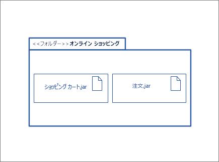 他のノード インスタンス図形と成果物図形を含むパッケージ図形