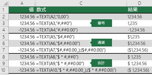 数値、通貨、および会計の表示形式を使用した TEXT 関数の例