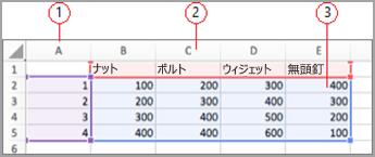 Excel のデータ フィールド
