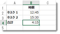 合計時間が 24 時間を超え、総計が 4:15 という予期しない結果となる