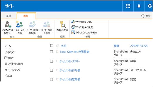 [サイトの設定]、[ユーザーと権限]、[サイトの権限] の下の [サイトの権限] ダイアログ ボックス