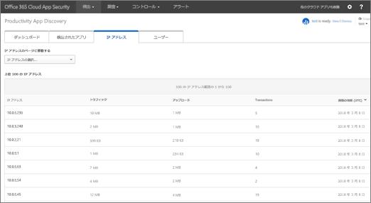 クラウドの検出 IP アドレスの詳細を示しています。