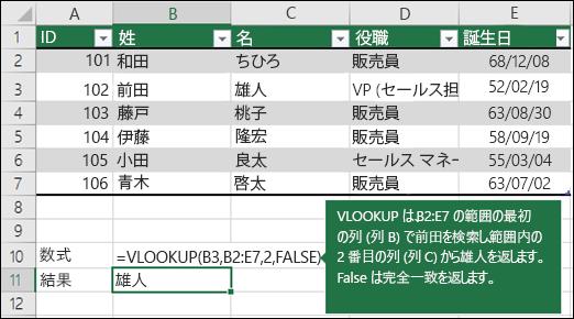 VLOOKUP の使用例 1