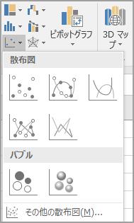 散布図の横にある矢印を選ぶ