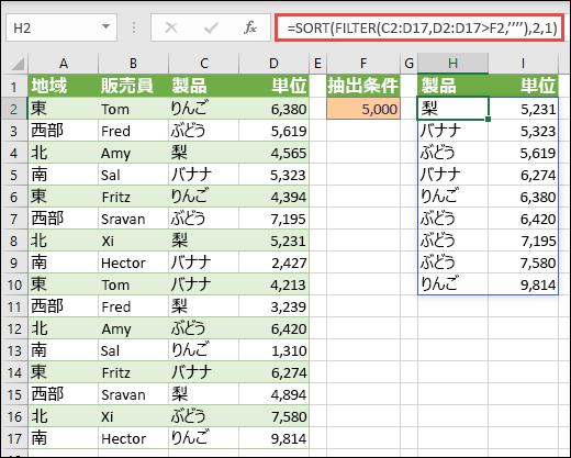 昇順で範囲を並べ替えるには、SORT と FILTER を共に使用して、範囲を 5,000 を超える値に制限します。
