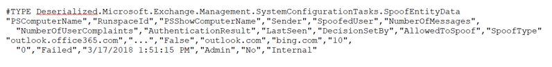 Powershell を使って偽装された送信者を取得します。