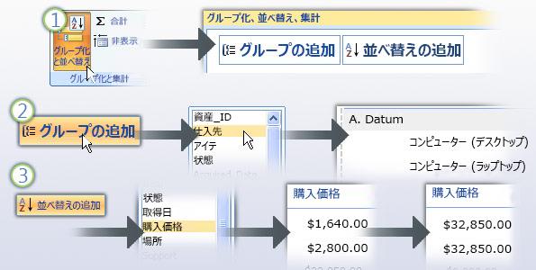 レポート内のデータのグループ化と並べ替え