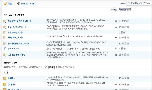 SharePoint 2010 のすべてのサイト コンテンツ ページ