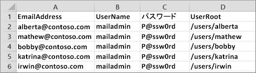 Courier IMAP の移行ファイルの例